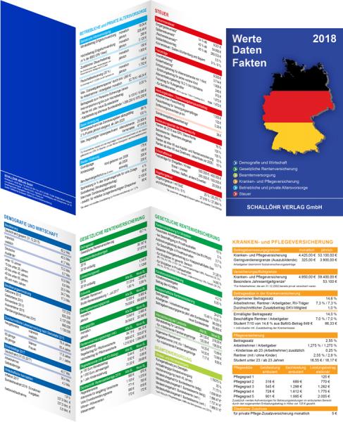 "Faltblatt ""Werte-Daten-Fakten 2018"""