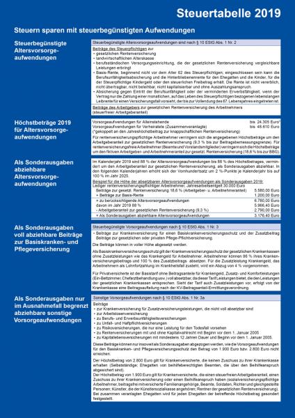 Steuertabelle 2019