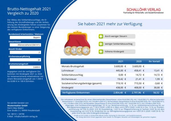 SV-Formular Brutto-Nettogehalt 2021 Vergleich zu 2020