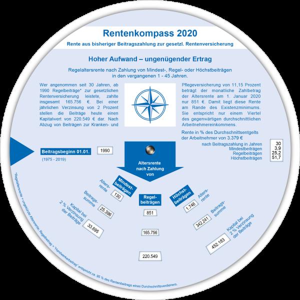 Rentenkompass 2020