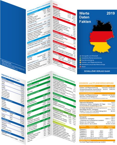 "Faltblatt ""Werte-Daten-Fakten 2019"""