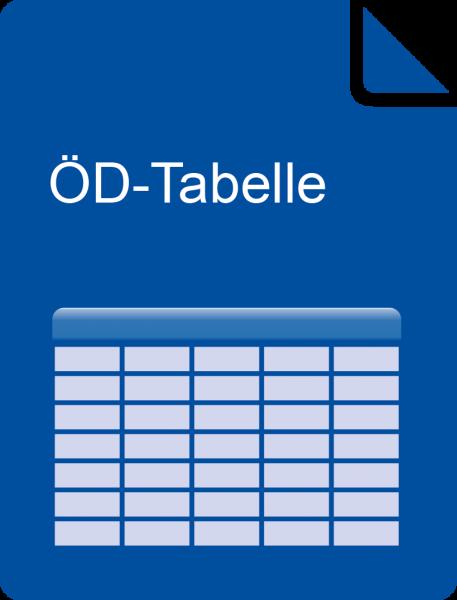 E-Book Tabelle Versorgung im ÖD