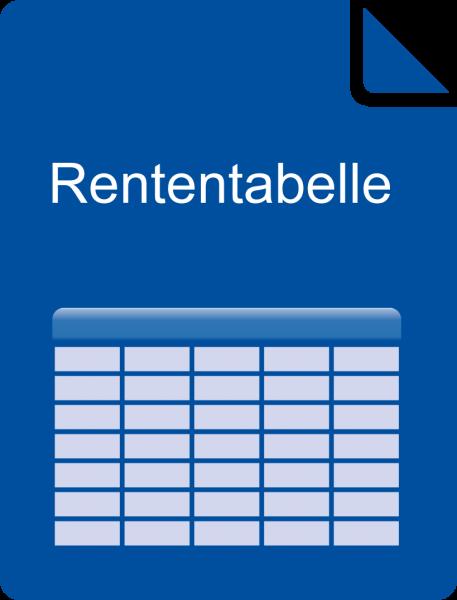 E-Book Rententabelle