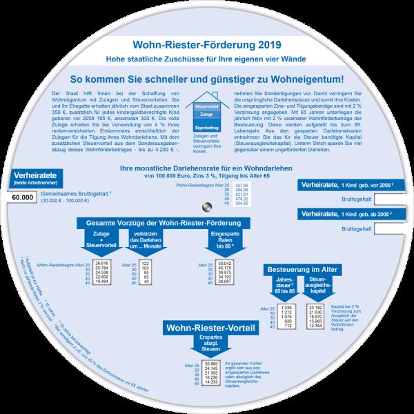 Wohn - Riester 2019