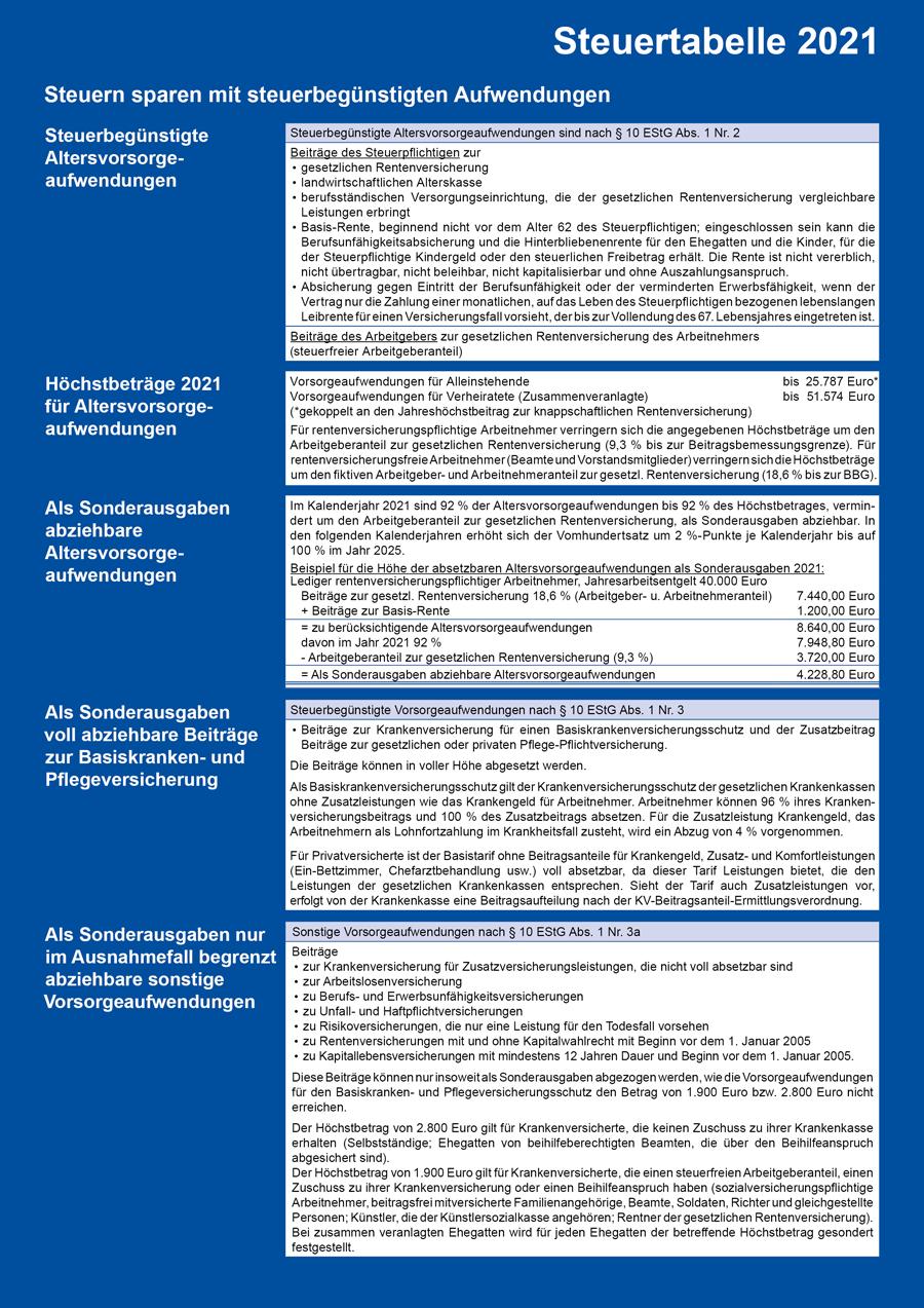 Steuertabelle | SCHALLÖHR VERLAG